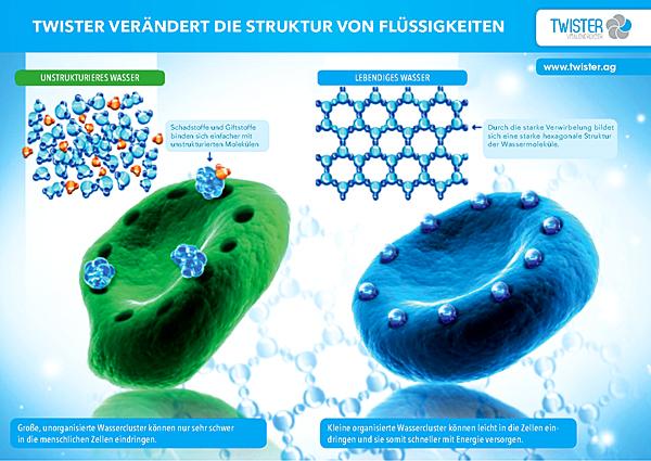 wassermoleküle3